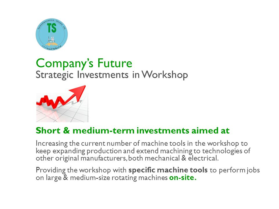 Company's Future Strategic Investments in Workshop