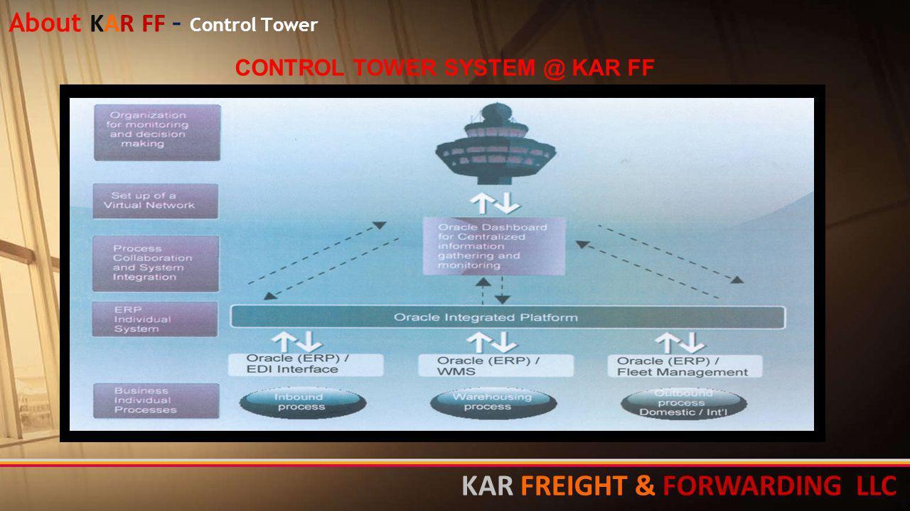 CONTROL TOWER SYSTEM @ KAR FF