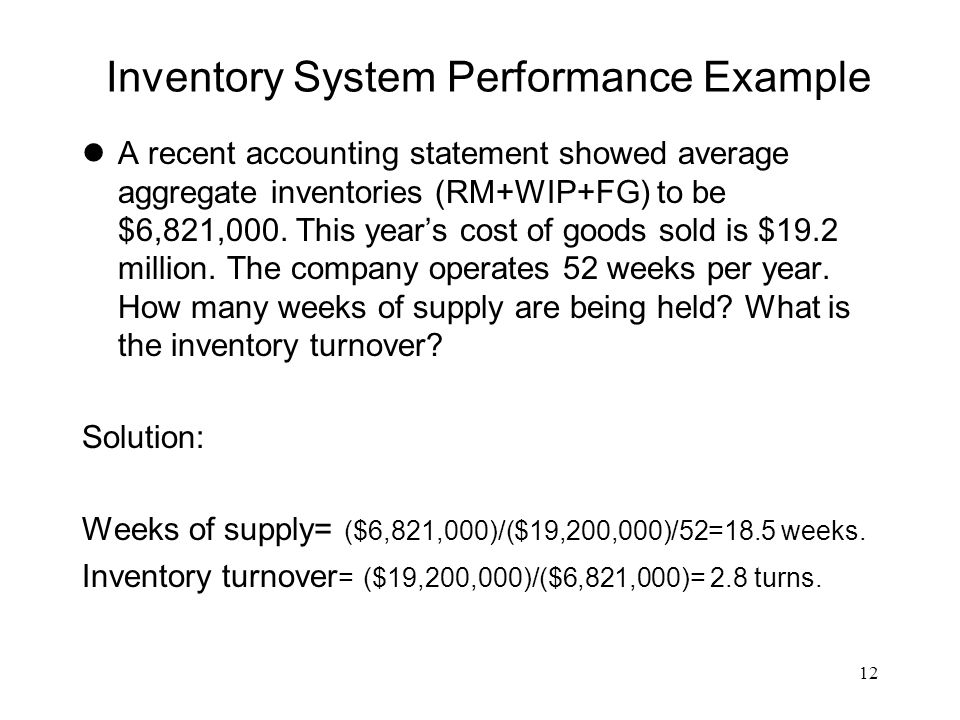 Inventory System Performance Example