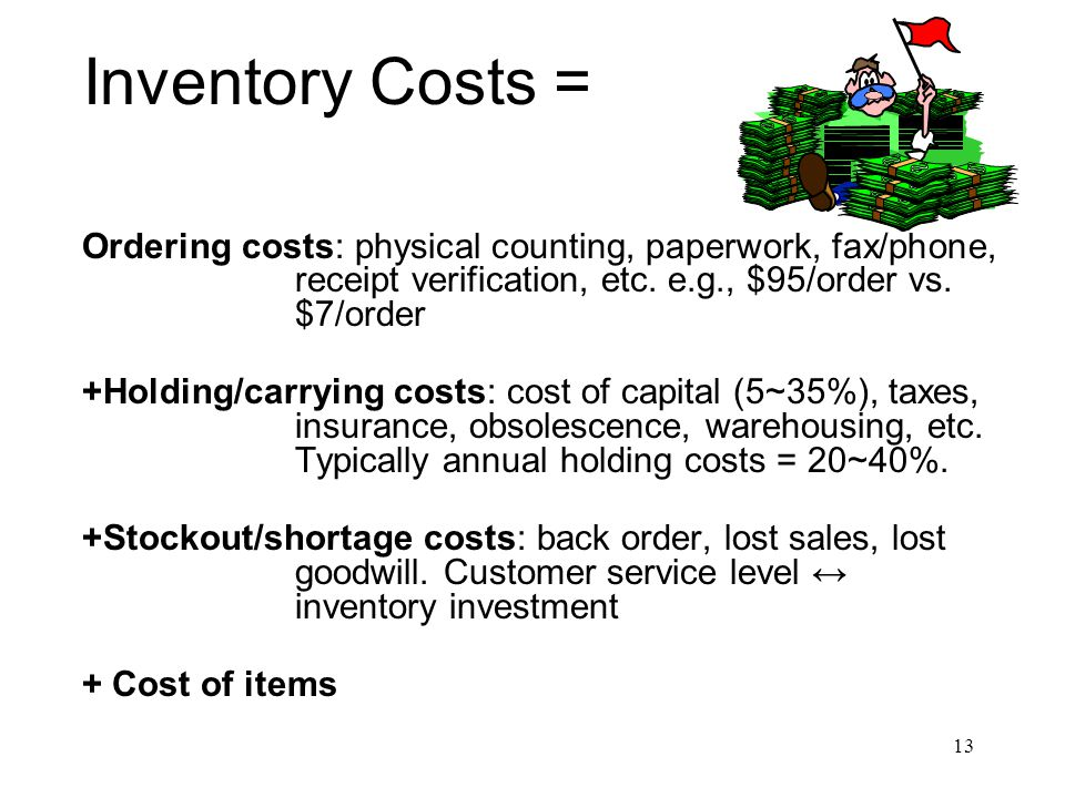 Inventory Costs = Ordering costs: physical counting, paperwork, fax/phone, receipt verification, etc. e.g., $95/order vs. $7/order.