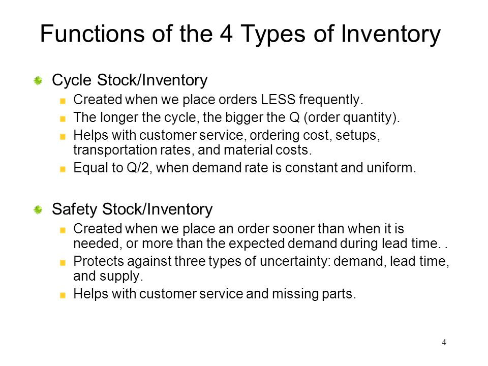 Functions of the 4 Types of Inventory