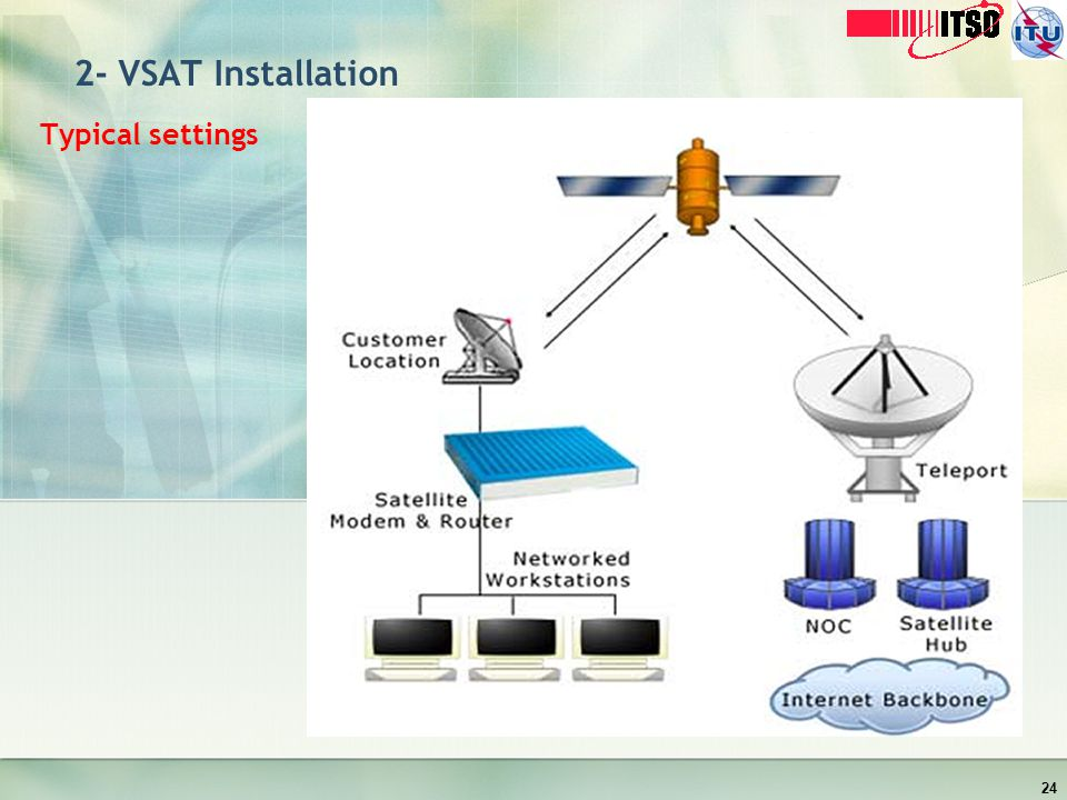 2- VSAT Installation Typical settings
