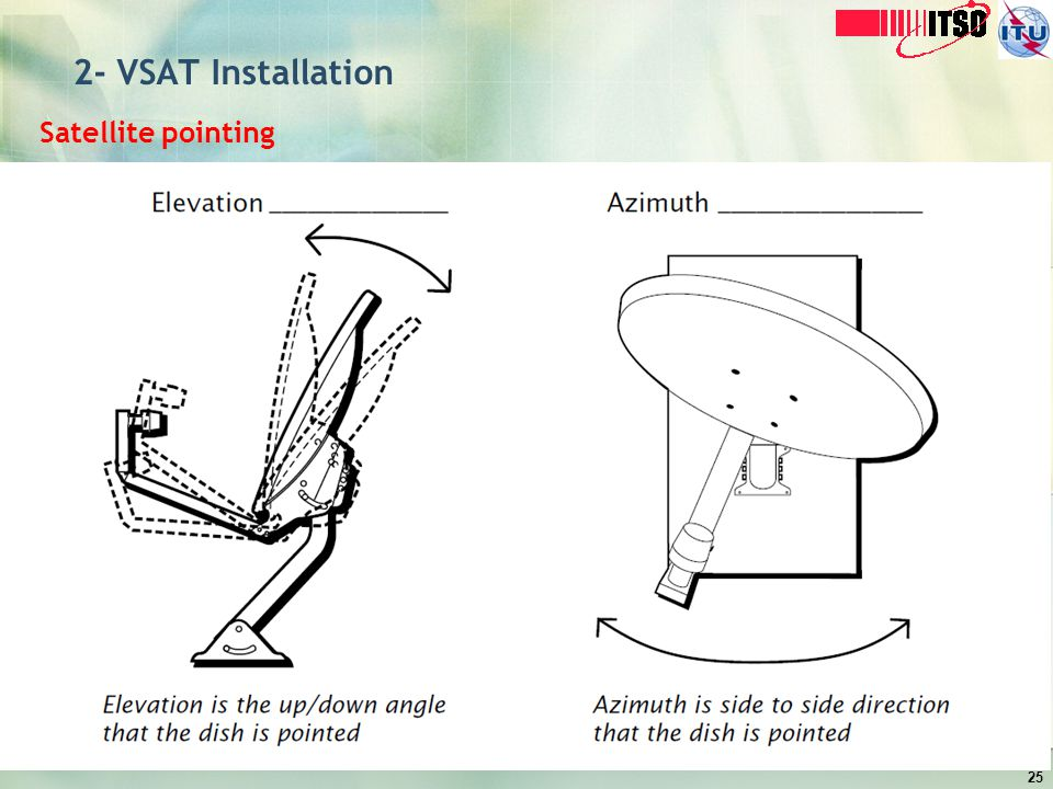 2- VSAT Installation Satellite pointing