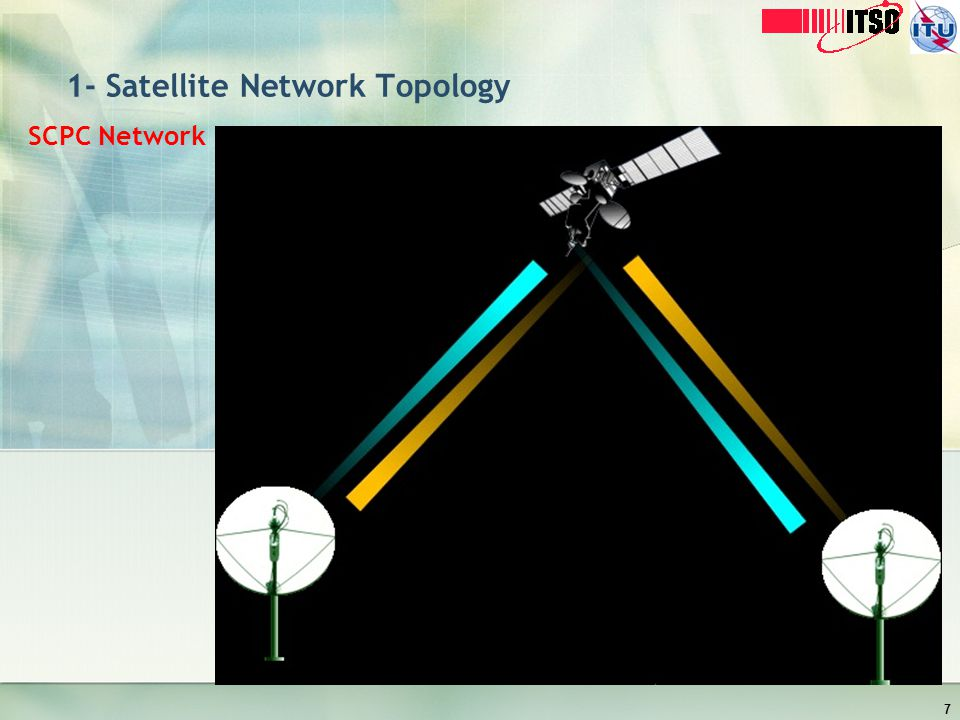 1- Satellite Network Topology