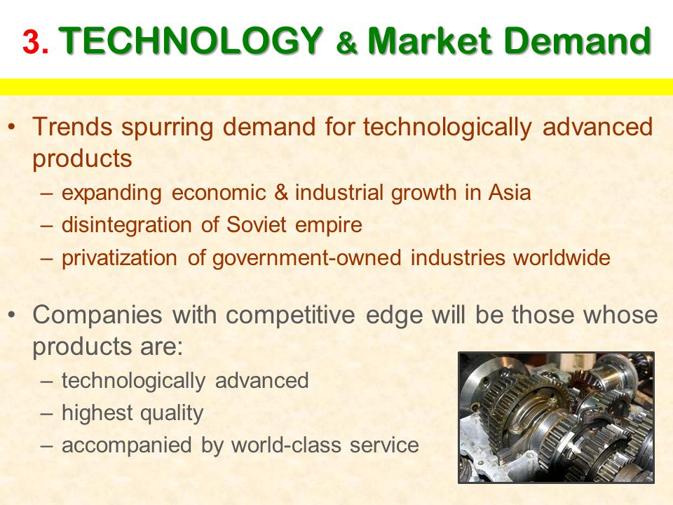 3. TECHNOLOGY & Market Demand