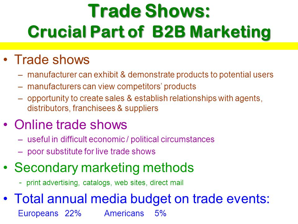 Trade Shows: Crucial Part of B2B Marketing