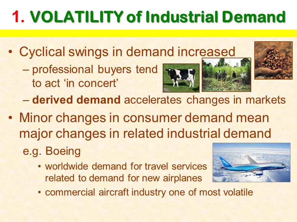 1. VOLATILITY of Industrial Demand