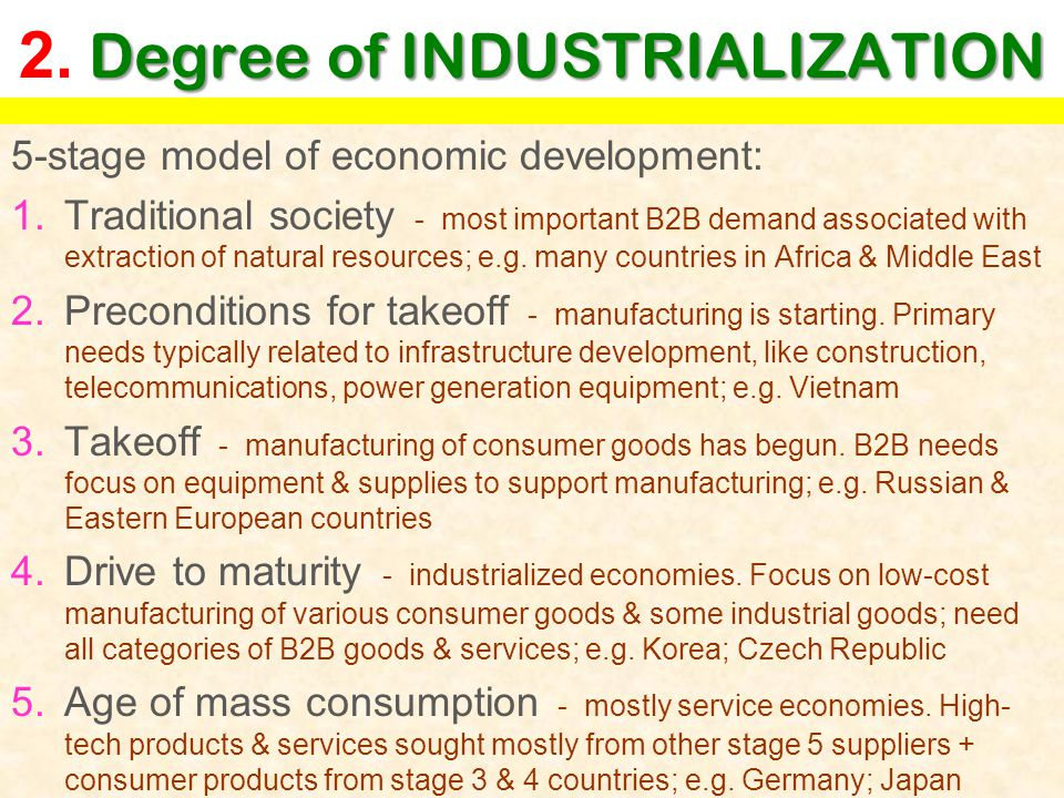 2. Degree of INDUSTRIALIZATION