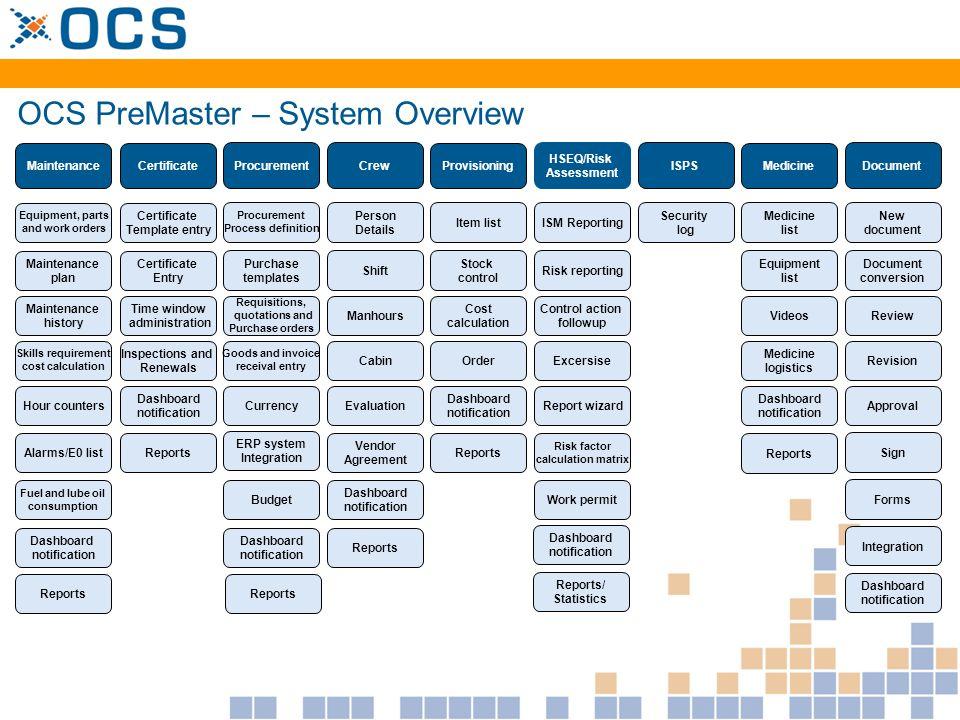 OCS PreMaster – System Overview