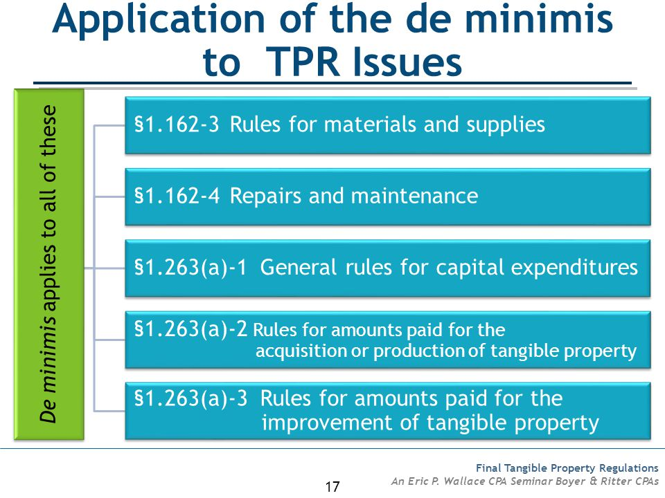 Application of the de minimis to TPR Issues