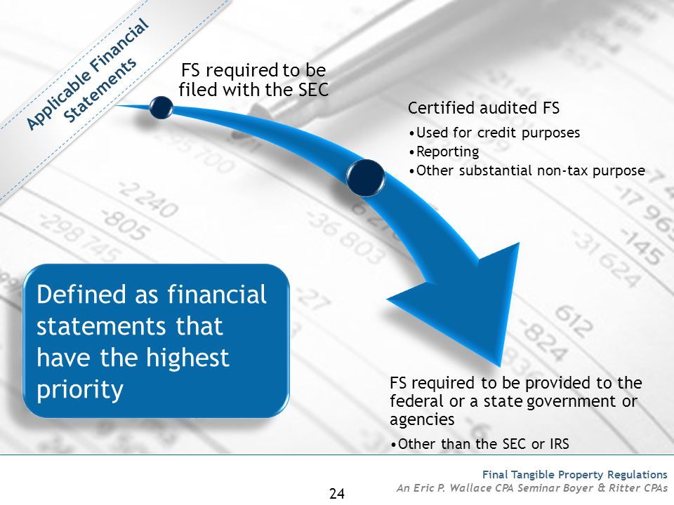Applicable Financial Statements
