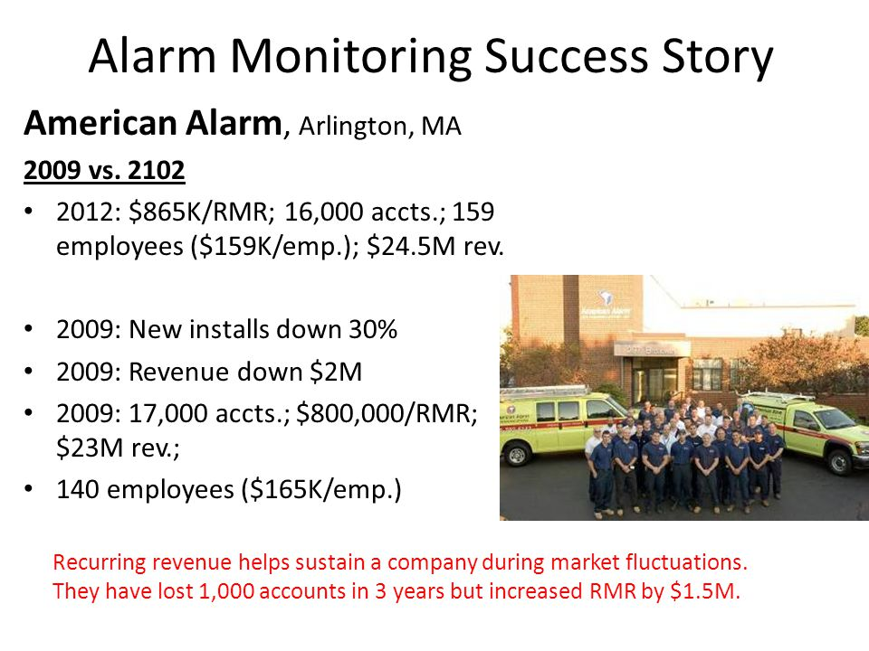 Alarm Monitoring Success Story