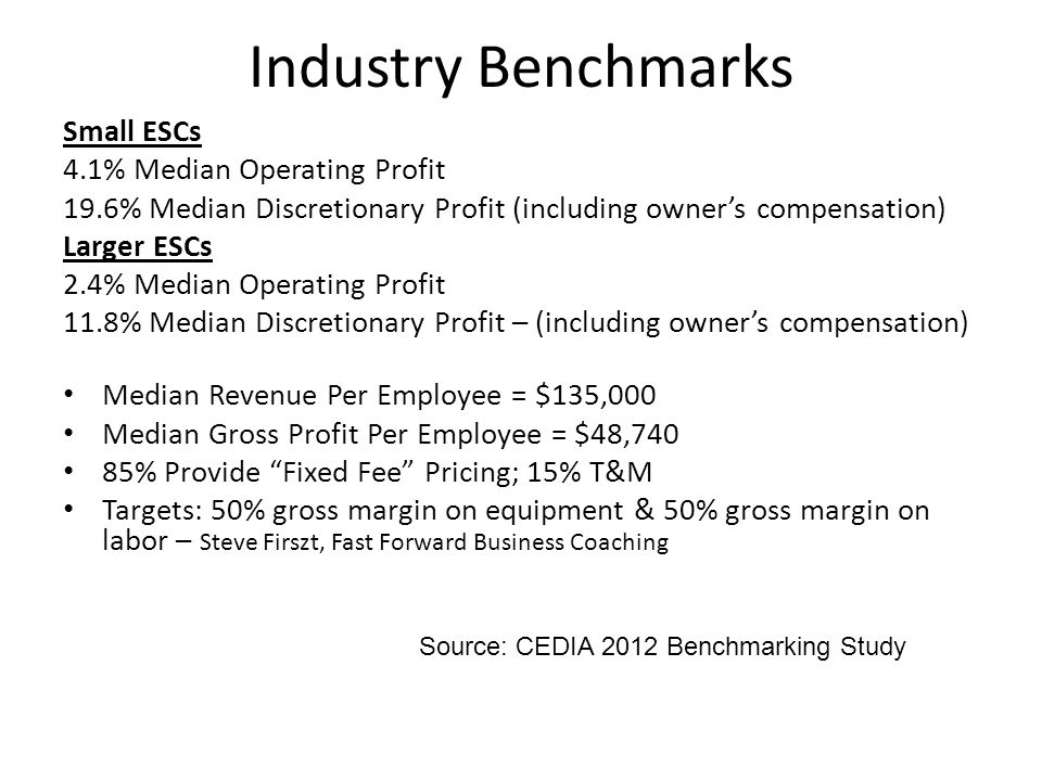 Industry Benchmarks Small ESCs 4.1% Median Operating Profit