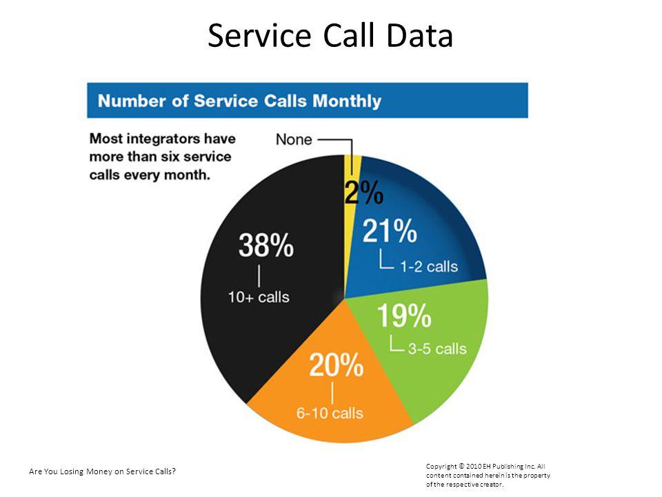 Service Call Data