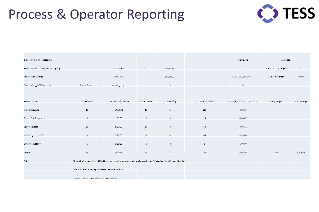 Process & Operator Reporting
