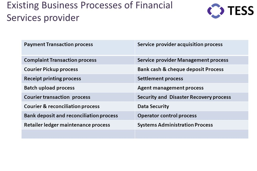 Existing Business Processes of Financial Services provider