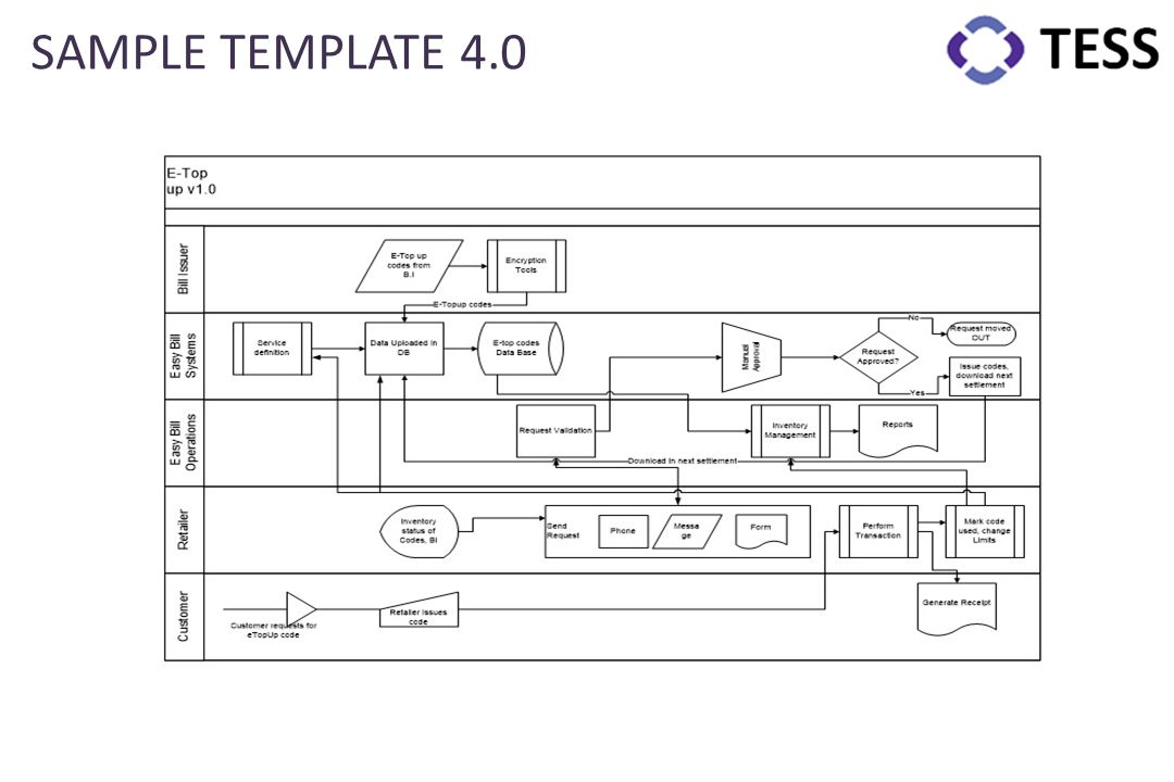 SAMPLE TEMPLATE 4.0