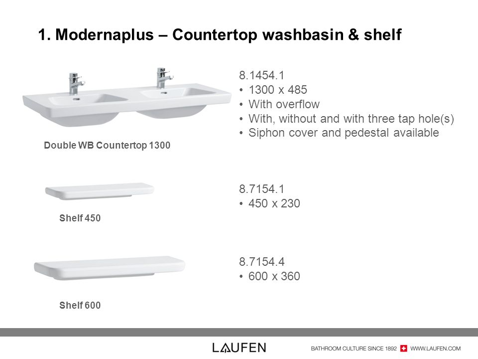 1. Modernaplus – Countertop washbasin & shelf