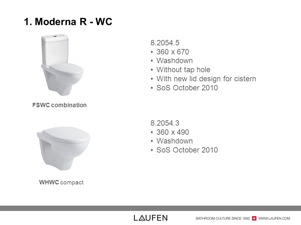 1. Moderna R - WC 8.2054.5 360 x 670 Washdown Without tap hole