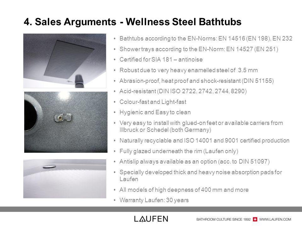 4. Sales Arguments - Wellness Steel Bathtubs