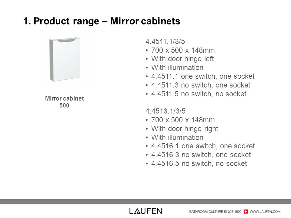 1. Product range – Mirror cabinets