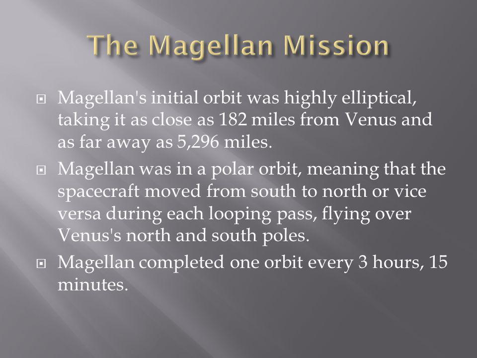 The Magellan Mission Magellan s initial orbit was highly elliptical, taking it as close as 182 miles from Venus and as far away as 5,296 miles.