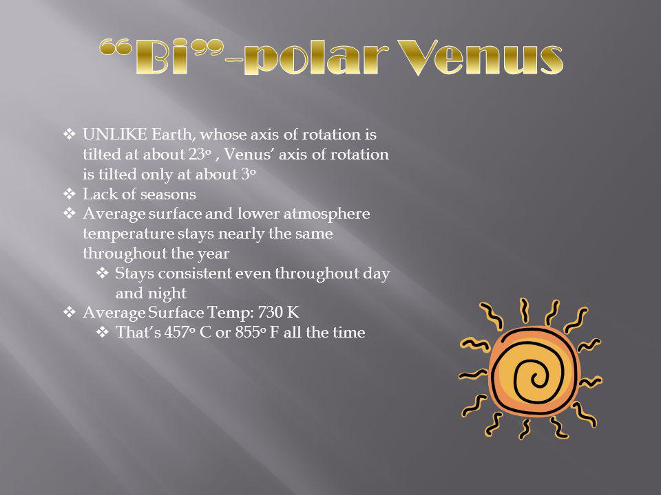 Bi -polar Venus UNLIKE Earth, whose axis of rotation is tilted at about 23o , Venus' axis of rotation is tilted only at about 3o.