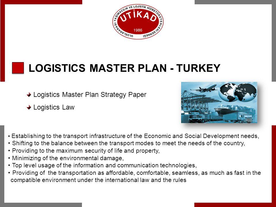 LOGISTICS MASTER PLAN - TURKEY