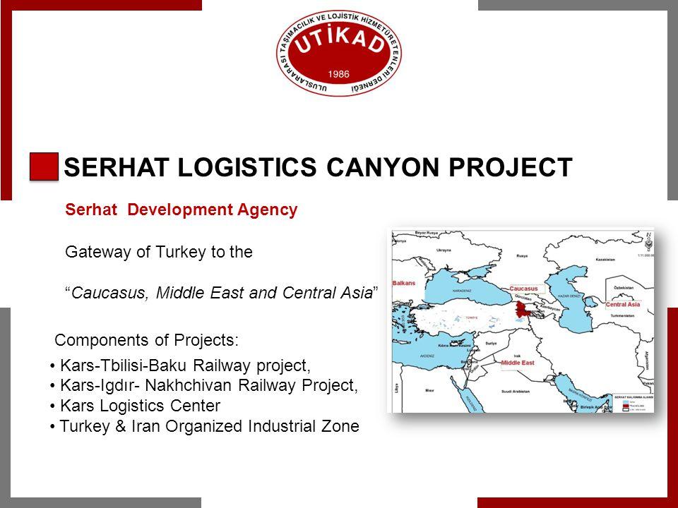 SERHAT LOGISTICS CANYON PROJECT