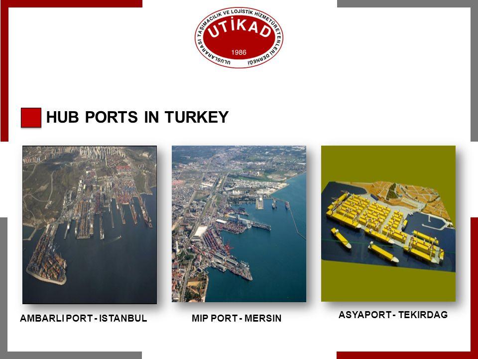 HUB PORTS IN TURKEY ASYAPORT - TEKIRDAG AMBARLI PORT - ISTANBUL