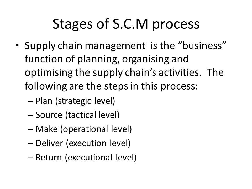 Stages of S.C.M process
