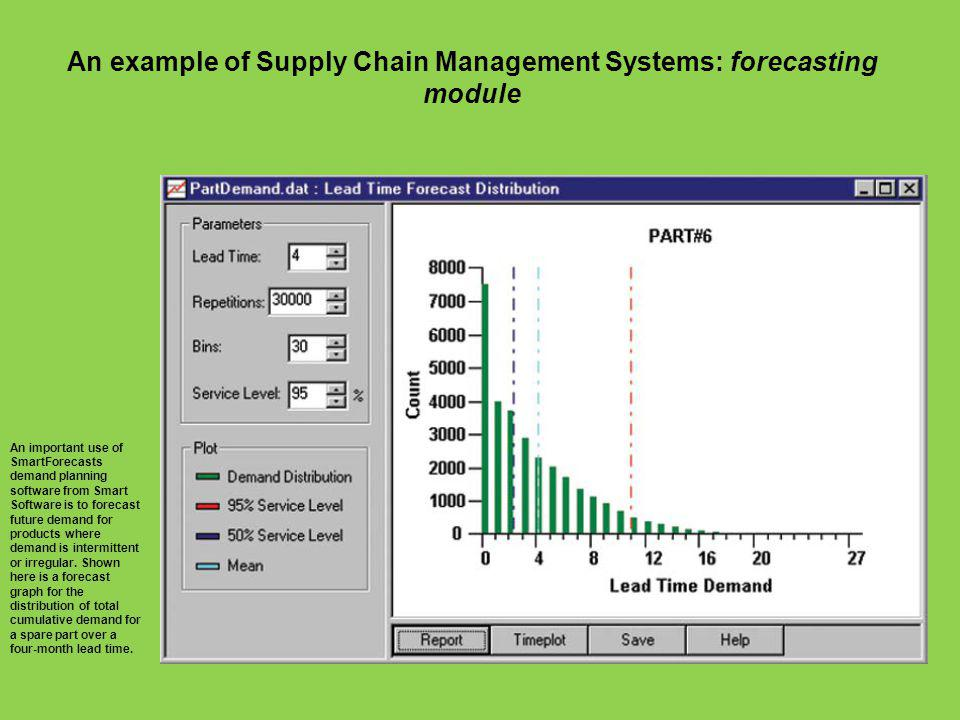 An example of Supply Chain Management Systems: forecasting module