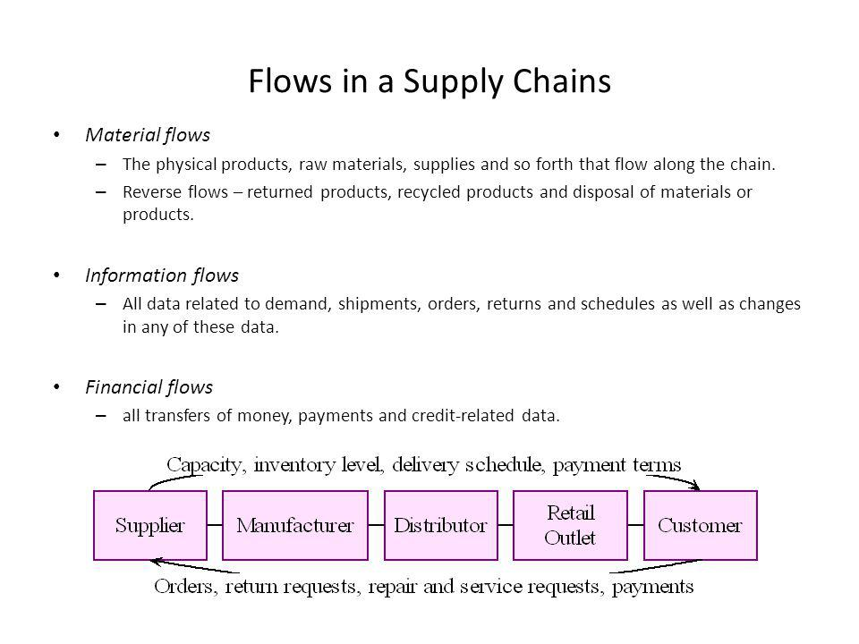 Flows in a Supply Chains