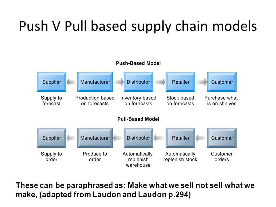 Push V Pull based supply chain models