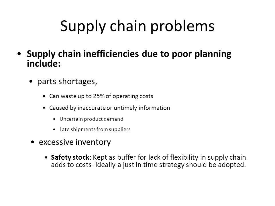 Supply chain problems Supply chain inefficiencies due to poor planning include: parts shortages, Can waste up to 25% of operating costs.