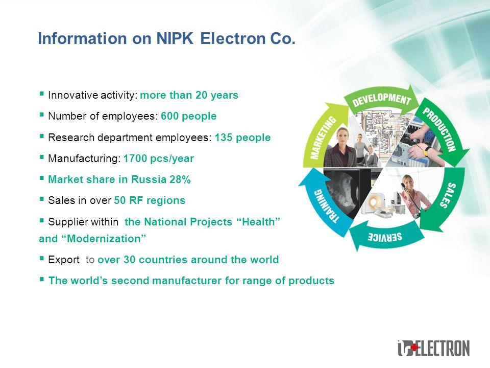 Information on NIPK Electron Co.