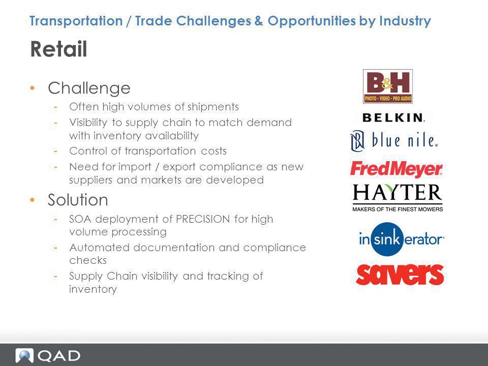 Retail Challenge Solution