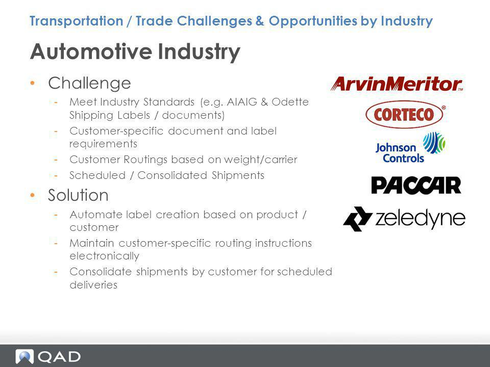 Automotive Industry Challenge Solution