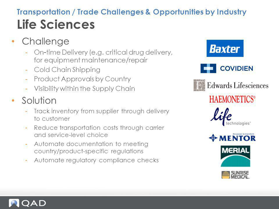 Life Sciences Challenge Solution