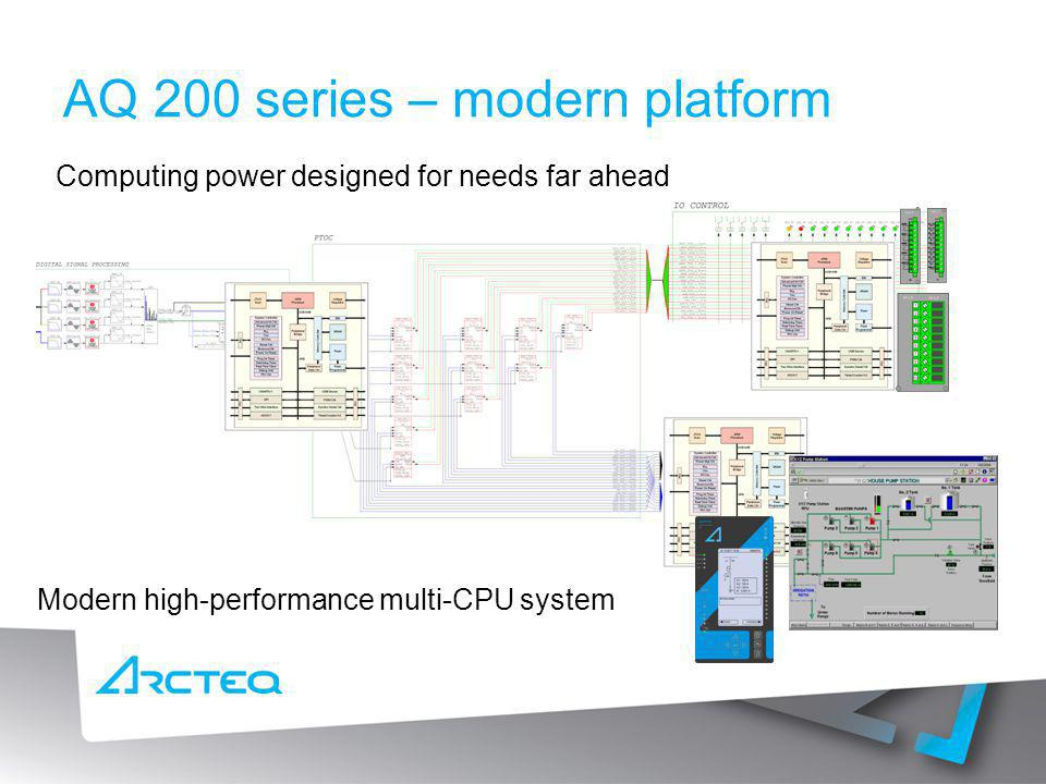 AQ 200 series – modern platform