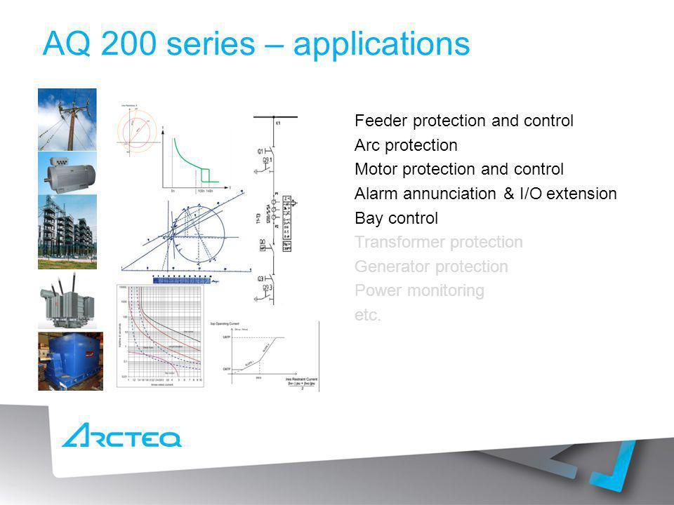 AQ 200 series – applications