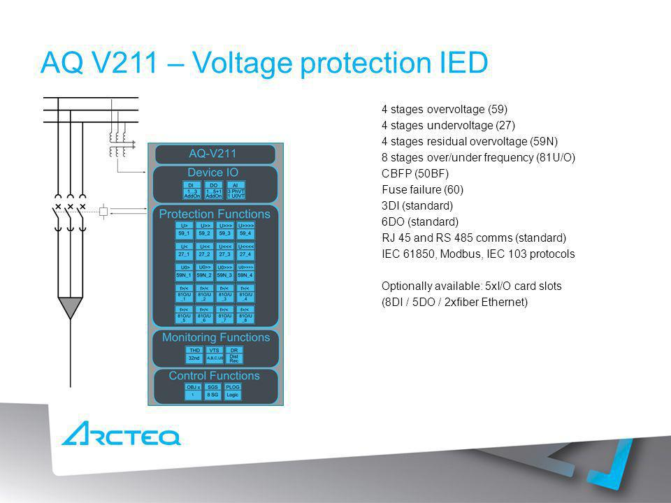 AQ V211 – Voltage protection IED