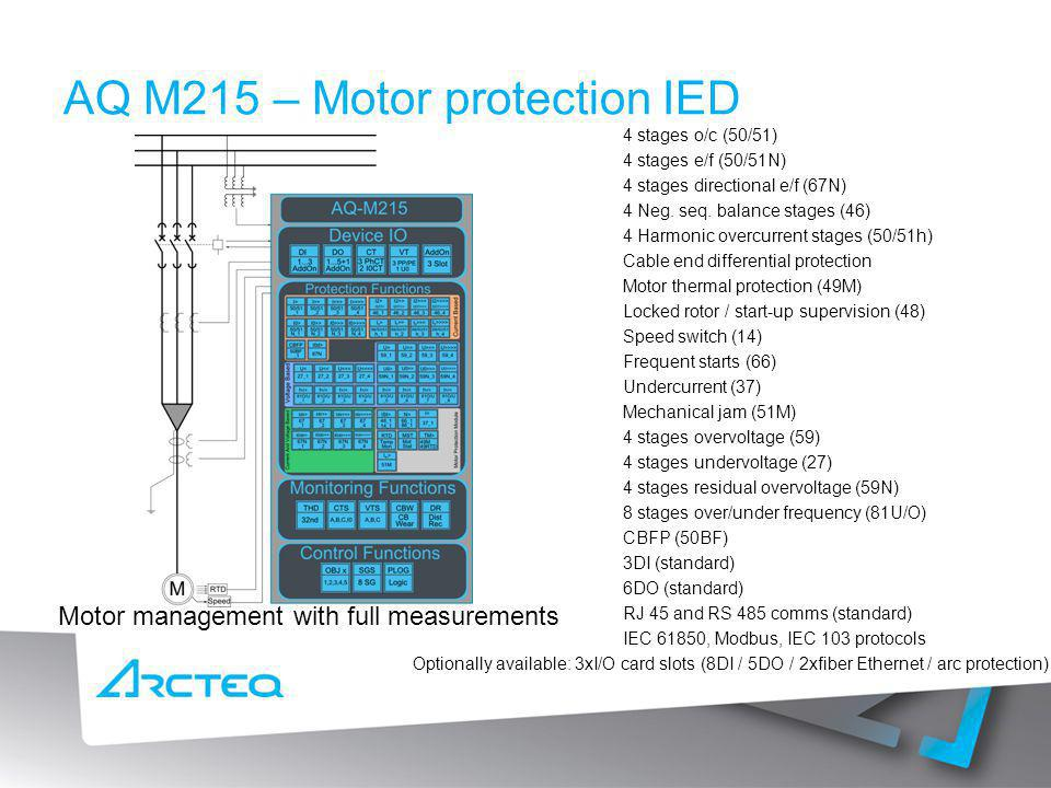 AQ M215 – Motor protection IED