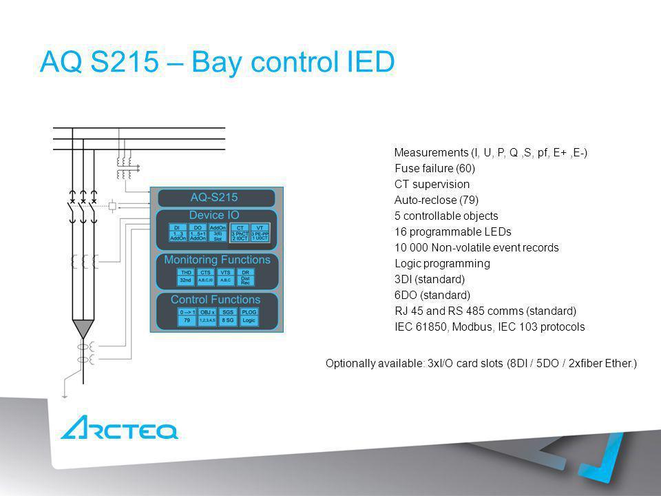 AQ S215 – Bay control IED Measurements (I, U, P, Q ,S, pf, E+ ,E-)