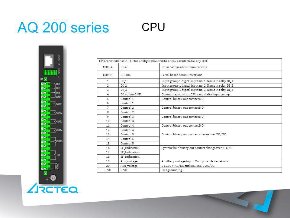 AQ 200 series CPU. CPU card with basic IO. This configuration will be always available for any IED.