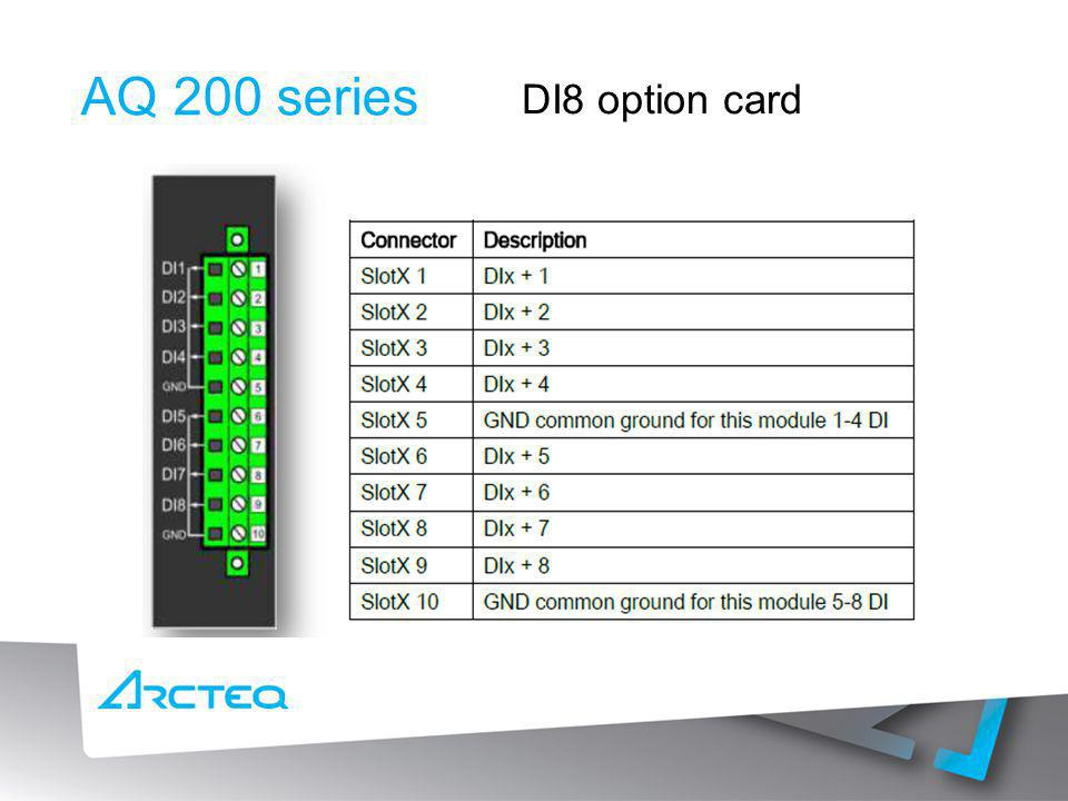 AQ 200 series DI8 option card