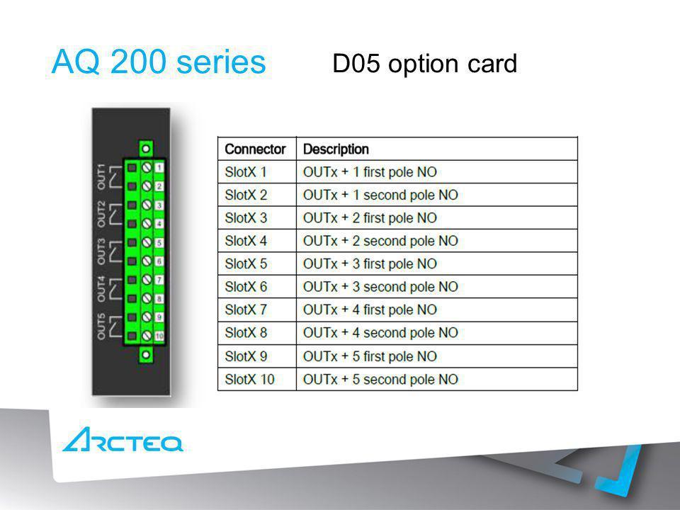 AQ 200 series D05 option card