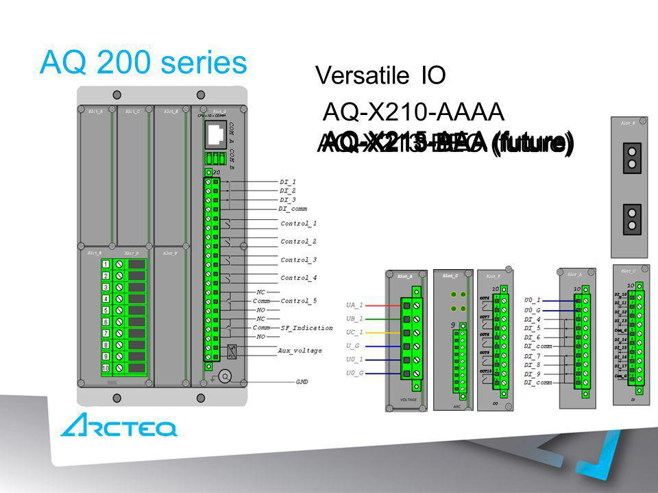 AQ 200 series Versatile IO AQ-X210-AAAA AQ-X213-BEC (future)