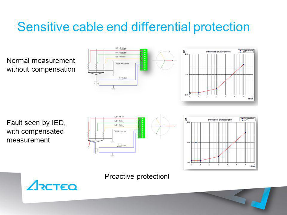 Sensitive cable end differential protection