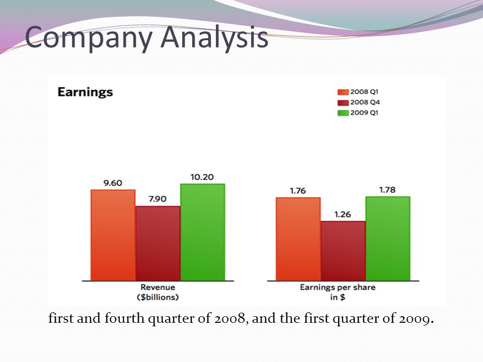 first and fourth quarter of 2008, and the first quarter of 2009.